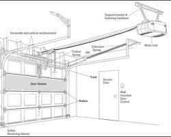 Garage-Door-Replacement-Parts-Diagram